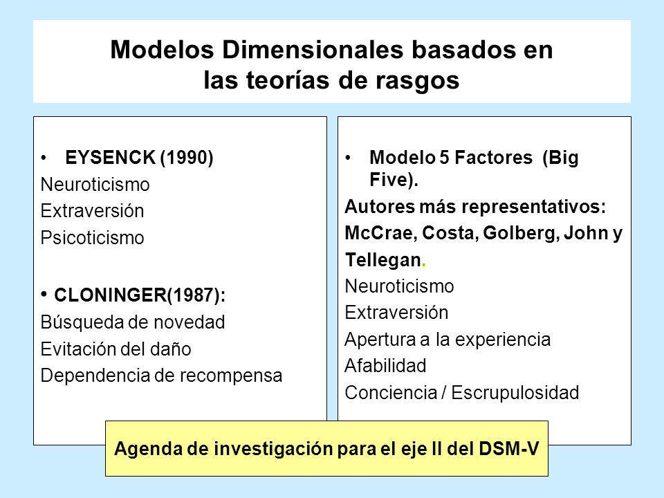 Modelos Dimensionales basados en las teorías de rasgos EYSENCK (1990) Neuroticismo Extraversión Psicoticismo CLONINGER(1987): Búsqueda de novedad Evit