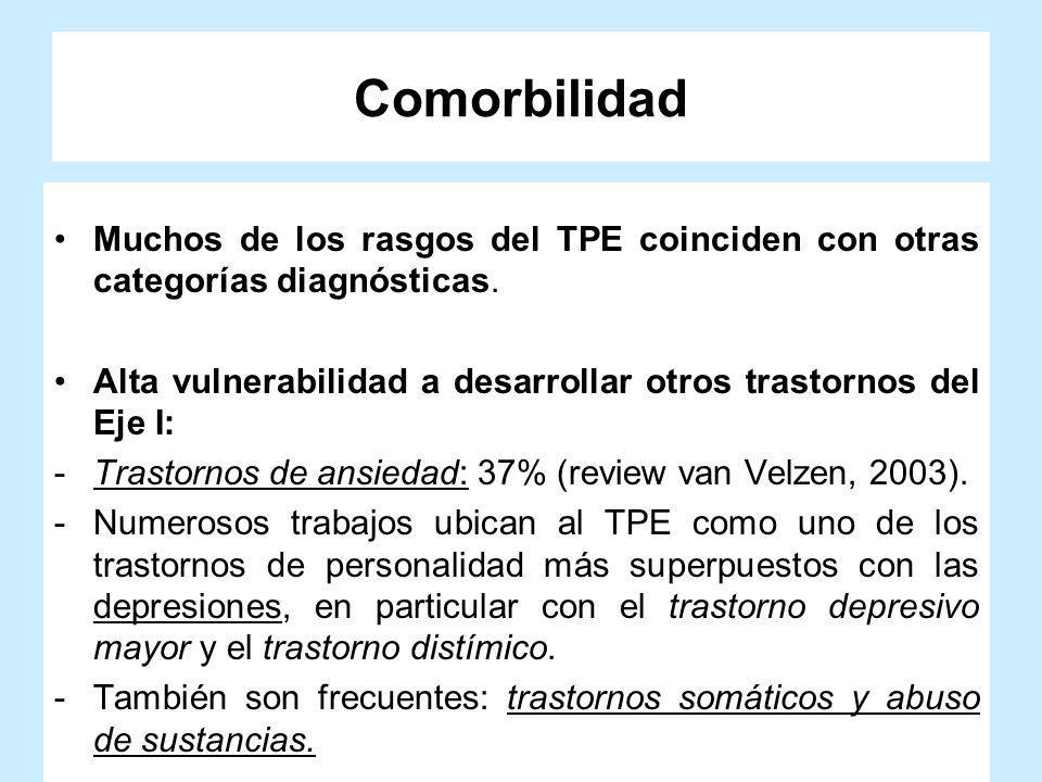 Comorbilidad Muchos de los rasgos del TPE coinciden con otras categorías diagnósticas. Alta vulnerabilidad a desarrollar otros trastornos del Eje I: -