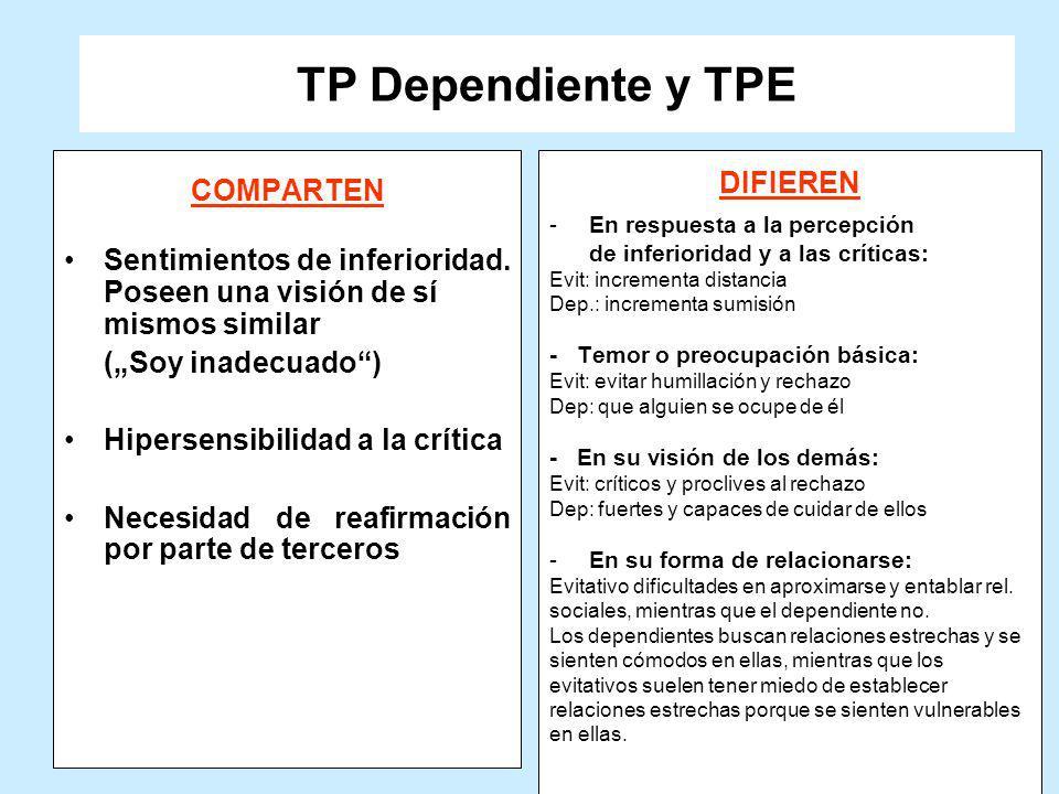 TP Dependiente y TPE COMPARTEN Sentimientos de inferioridad. Poseen una visión de sí mismos similar (Soy inadecuado) Hipersensibilidad a la crítica Ne
