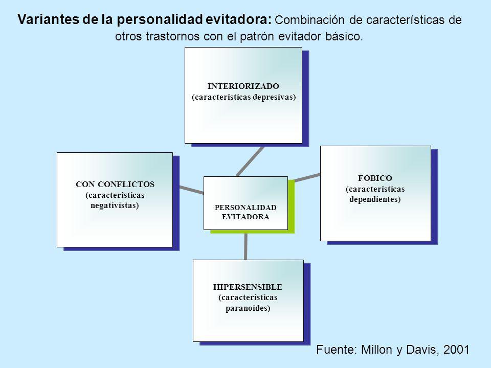 PERSONALIDAD EVITADORA INTERIORIZADO (características depresivas) FÓBICO (características dependientes) HIPERSENSIBLE (características paranoides) CON