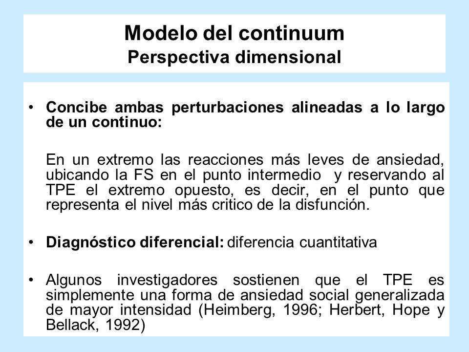 Modelo del continuum Perspectiva dimensional Concibe ambas perturbaciones alineadas a lo largo de un continuo: En un extremo las reacciones más leves