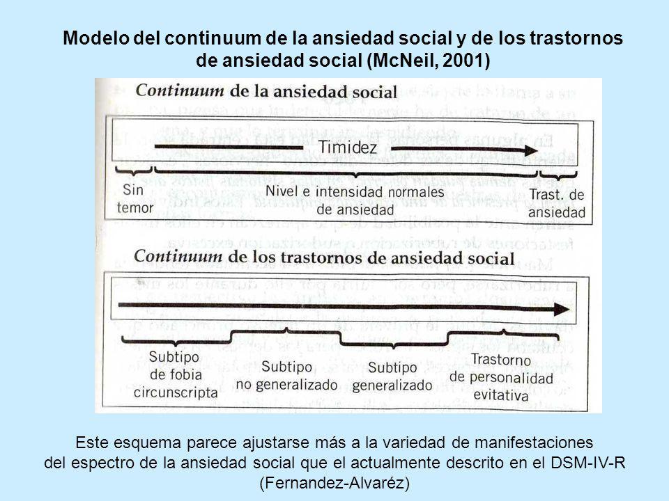 Modelo del continuum de la ansiedad social y de los trastornos de ansiedad social (McNeil, 2001) Este esquema parece ajustarse más a la variedad de ma
