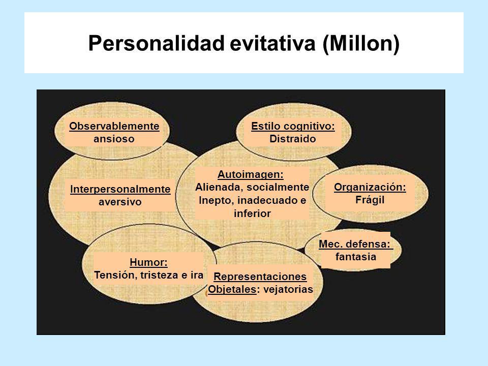 PERSONALIDAD EVITADORA INTERIORIZADO (características depresivas) FÓBICO (características dependientes) HIPERSENSIBLE (características paranoides) CON CONFLICTOS (características negativistas) Variantes de la personalidad evitadora: Combinación de características de otros trastornos con el patrón evitador básico.