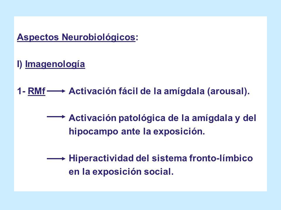Aspectos Neurobiológicos: I) Imagenología 1- RMf Activación fácil de la amígdala (arousal). Activación patológica de la amígdala y del hipocampo ante
