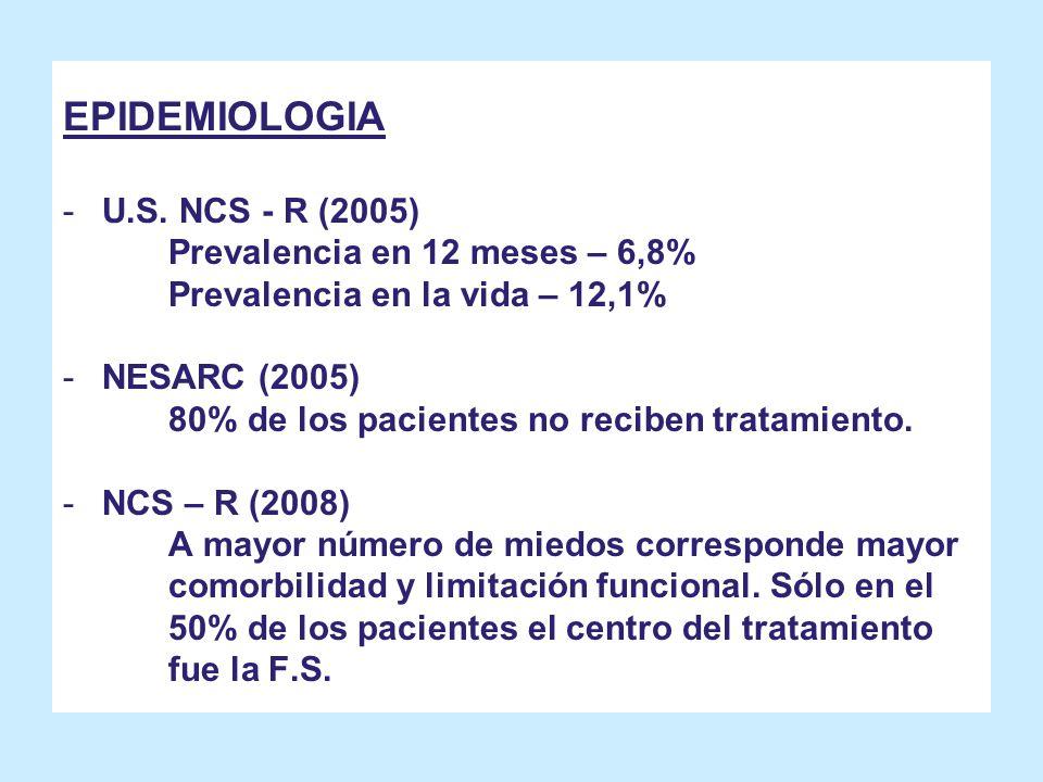 EPIDEMIOLOGIA -U.S. NCS - R (2005) Prevalencia en 12 meses – 6,8% Prevalencia en la vida – 12,1% -NESARC (2005) 80% de los pacientes no reciben tratam