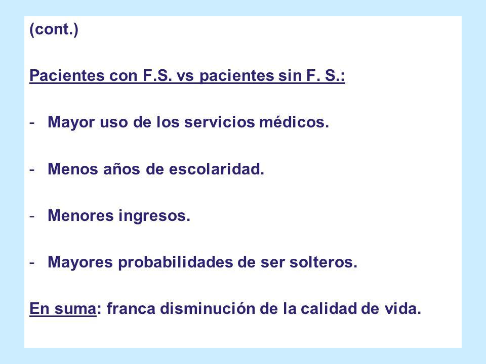 (cont.) Pacientes con F.S. vs pacientes sin F. S.: -Mayor uso de los servicios médicos. -Menos años de escolaridad. -Menores ingresos. -Mayores probab