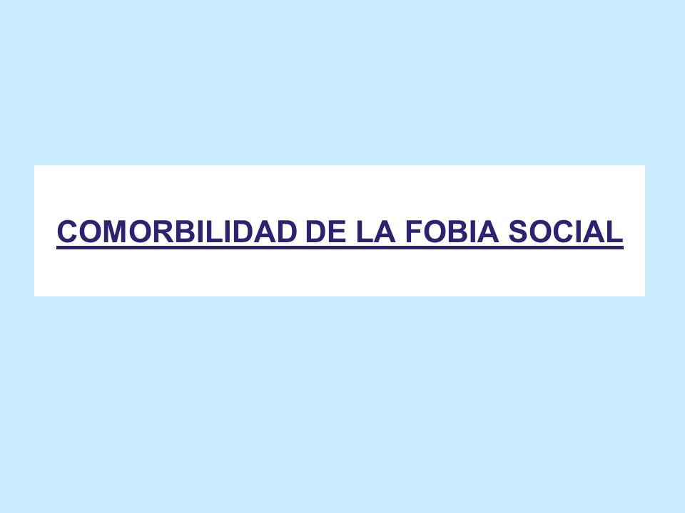 COMORBILIDAD DE LA FOBIA SOCIAL