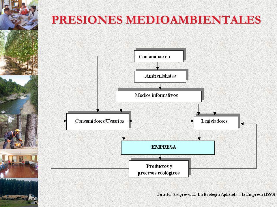 PRESIONES MEDIOAMBIENTALES