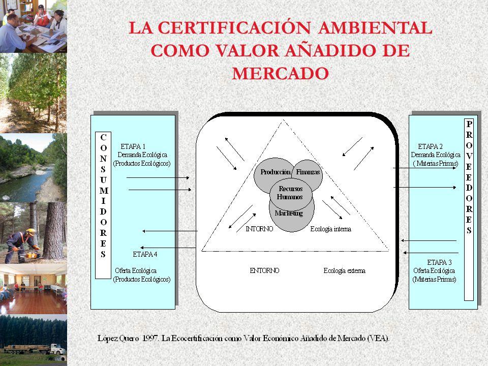 LA CERTIFICACIÓN AMBIENTAL COMO VALOR AÑADIDO DE MERCADO