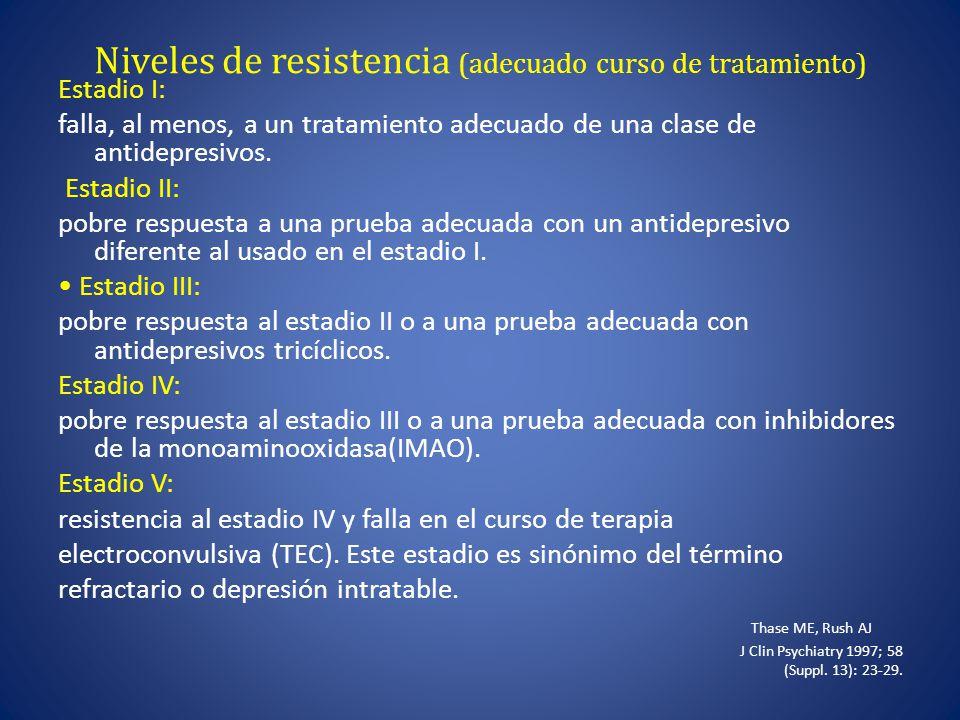 Niveles de resistencia (adecuado curso de tratamiento) Estadio I: falla, al menos, a un tratamiento adecuado de una clase de antidepresivos.