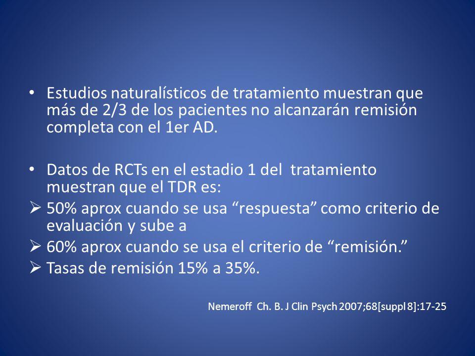 Estudios naturalísticos de tratamiento muestran que más de 2/3 de los pacientes no alcanzarán remisión completa con el 1er AD.
