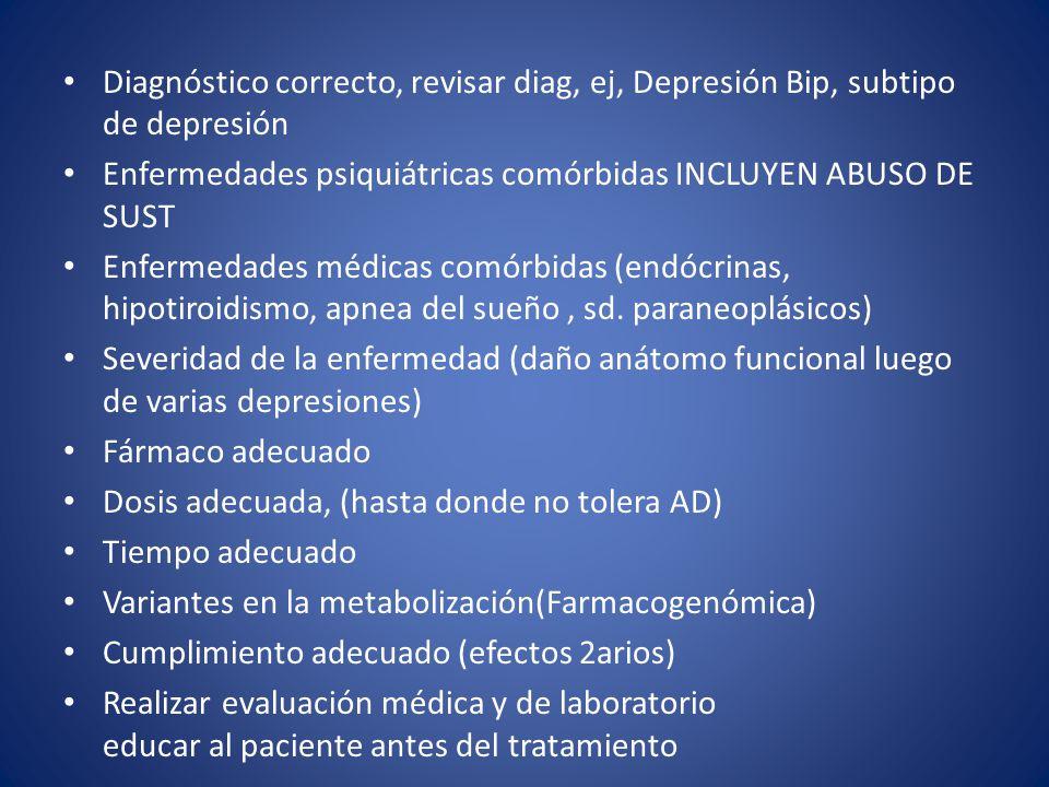 Diagnóstico correcto, revisar diag, ej, Depresión Bip, subtipo de depresión Enfermedades psiquiátricas comórbidas INCLUYEN ABUSO DE SUST Enfermedades médicas comórbidas (endócrinas, hipotiroidismo, apnea del sueño, sd.