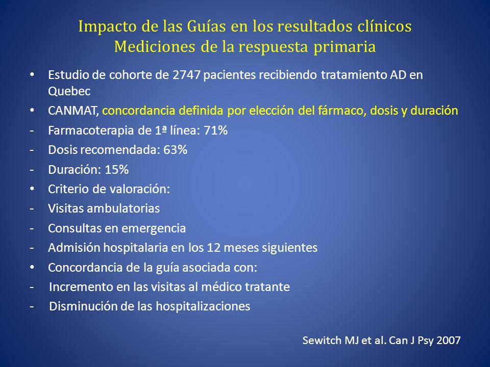 Impacto de las Guías en los resultados clínicos Mediciones de la respuesta primaria Estudio de cohorte de 2747 pacientes recibiendo tratamiento AD en Quebec CANMAT, concordancia definida por elección del fármaco, dosis y duración -Farmacoterapia de 1ª línea: 71% -Dosis recomendada: 63% -Duración: 15% Criterio de valoración: -Visitas ambulatorias -Consultas en emergencia -Admisión hospitalaria en los 12 meses siguientes Concordancia de la guía asociada con: - Incremento en las visitas al médico tratante - Disminución de las hospitalizaciones Sewitch MJ et al.