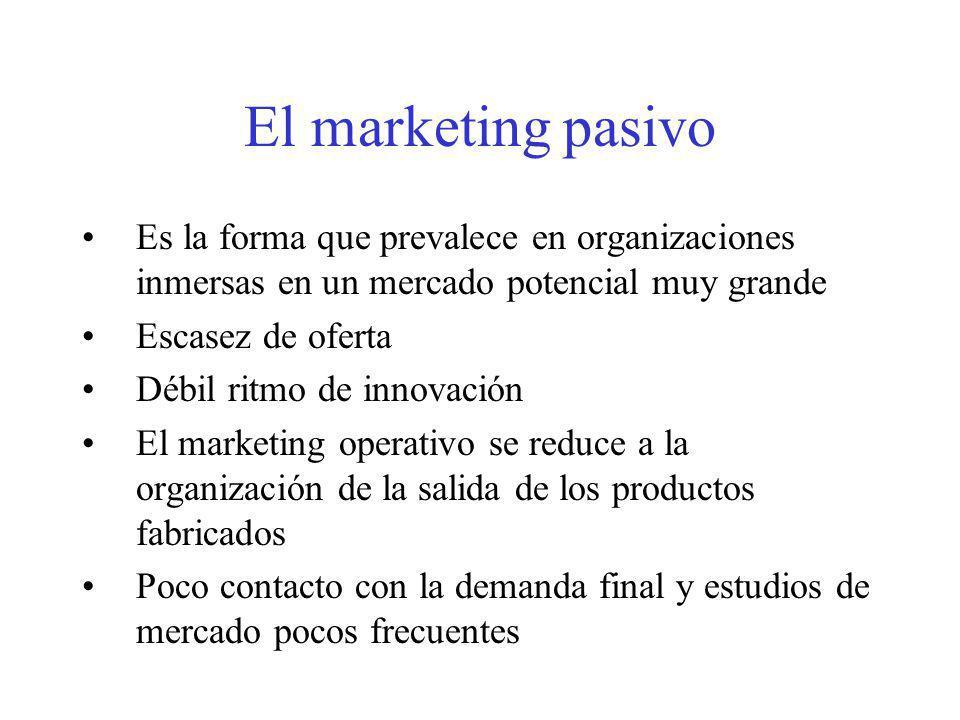 El marketing pasivo Es la forma que prevalece en organizaciones inmersas en un mercado potencial muy grande Escasez de oferta Débil ritmo de innovació