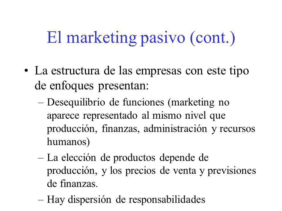 El marketing pasivo (cont.) La estructura de las empresas con este tipo de enfoques presentan: –Desequilibrio de funciones (marketing no aparece repre