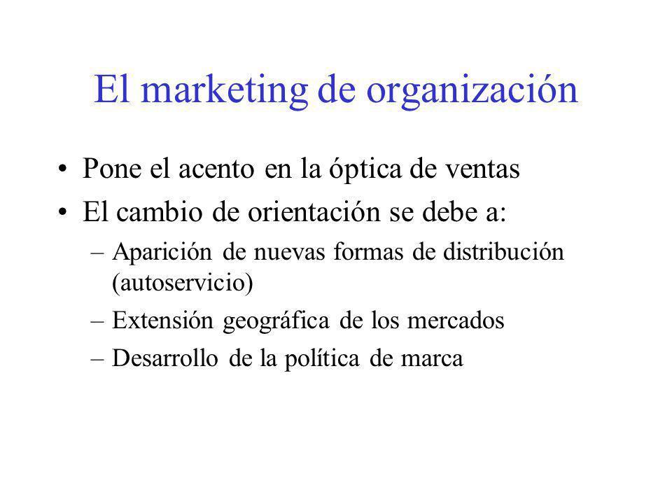 El marketing de organización Pone el acento en la óptica de ventas El cambio de orientación se debe a: –Aparición de nuevas formas de distribución (au