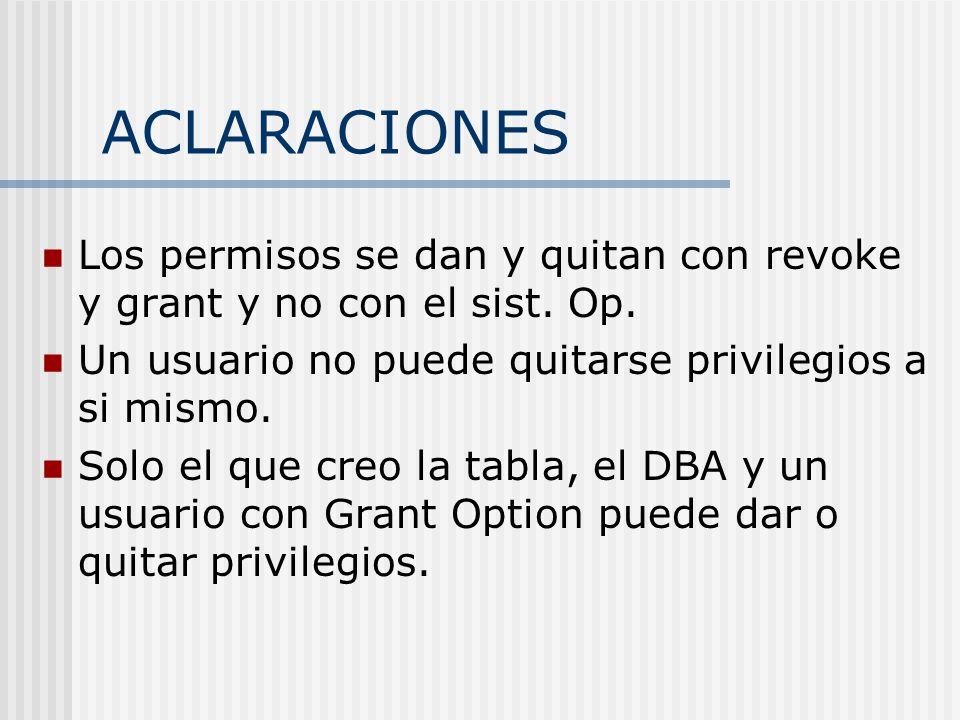 ACLARACIONES Los permisos se dan y quitan con revoke y grant y no con el sist. Op. Un usuario no puede quitarse privilegios a si mismo. Solo el que cr