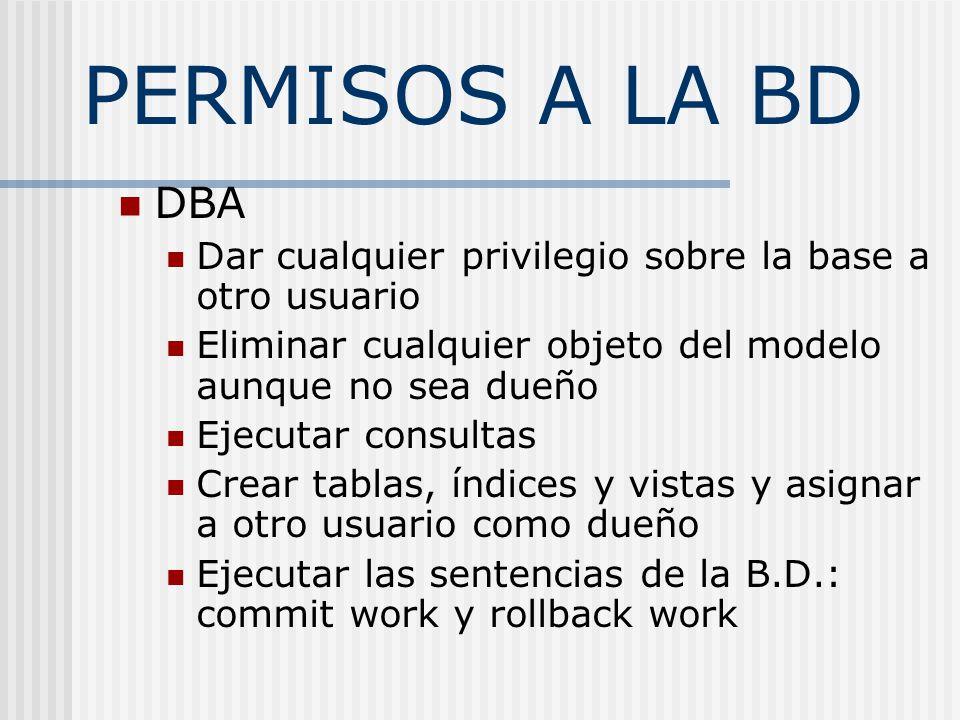 PERMISOS POR DEFECTO Cuando se crea una BD, el creador queda como DBA Ningún otro usuario puede acceder a la BD, hasta que se le especifiquen derechos