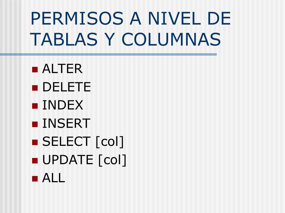 PERMISOS A NIVEL DE TABLAS Y COLUMNAS ALTER DELETE INDEX INSERT SELECT [col] UPDATE [col] ALL