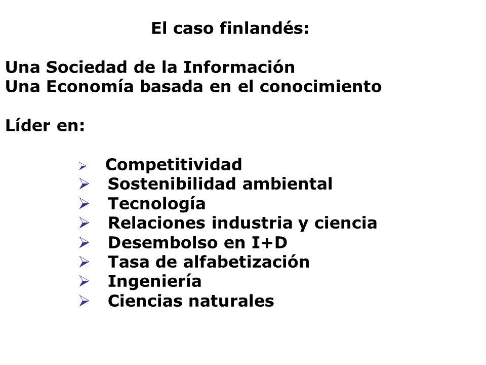 Perfiles de Cargo CONOCIMIENTO Know-how Savoir-Faire Expertise Competencias CAPACITACIÓN Requerimientos alcanzables: