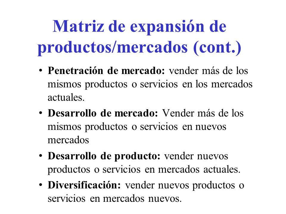 Matriz de expansión de productos/mercados (cont.) Penetración de mercado: vender más de los mismos productos o servicios en los mercados actuales.