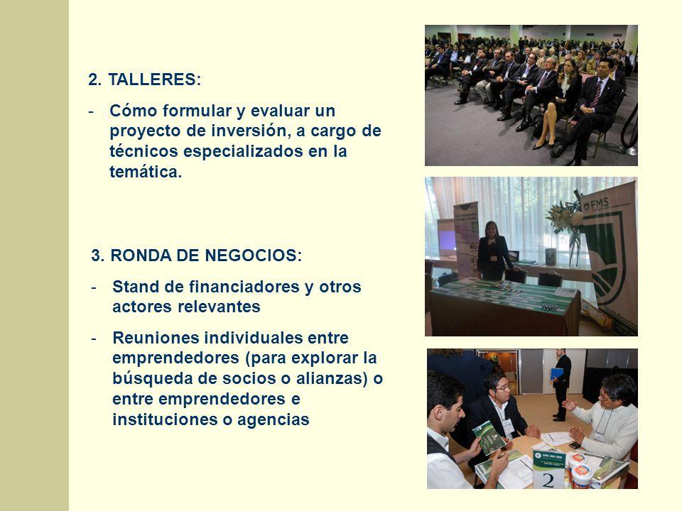 PREDIO FERIAL DE LA ASOCIACIÓN RURAL DE FLORIDA VIERNES 4 DE ABRIL: 9:30Acreditaciones 10:00Apertura y palabras de bienvenida Presentación Las pautas macroeconómicas de Uruguay en largo plazo 10:30Panel Líneas de Financiamiento públicas y privadas para proyectos de inversión 15:00Panel Cooperación Internacional 15:00Taller Cómo formular y evaluar un proyecto de inversión 21:00Muestra cultural / Cena SÁBADO 5 DE ABRIL: 10:00Ronda de negocios 18:00Cierre de la Feria y palabras finales / Entrega de premios y distinciones AGENDA TENTATIVA