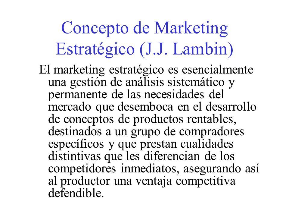 Concepto de Marketing Operativo (J.J.