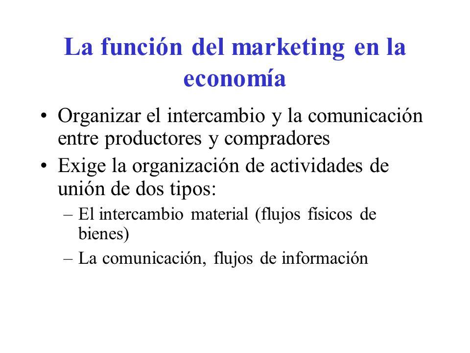 La organización del intercambio Es responsabilidad de la distribución.
