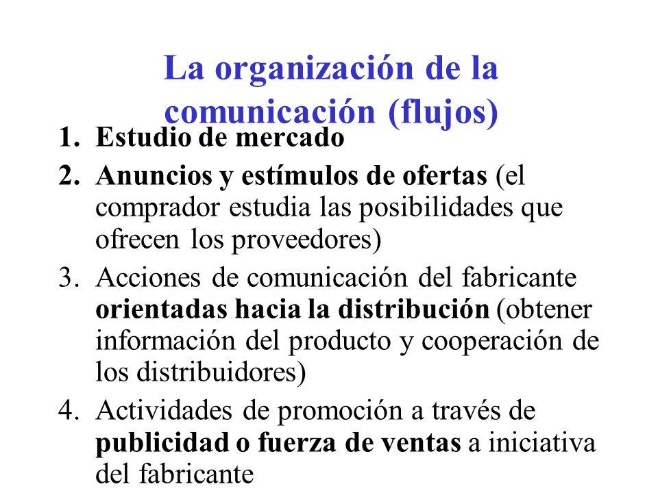 La organización de la comunicación (flujos) 5.