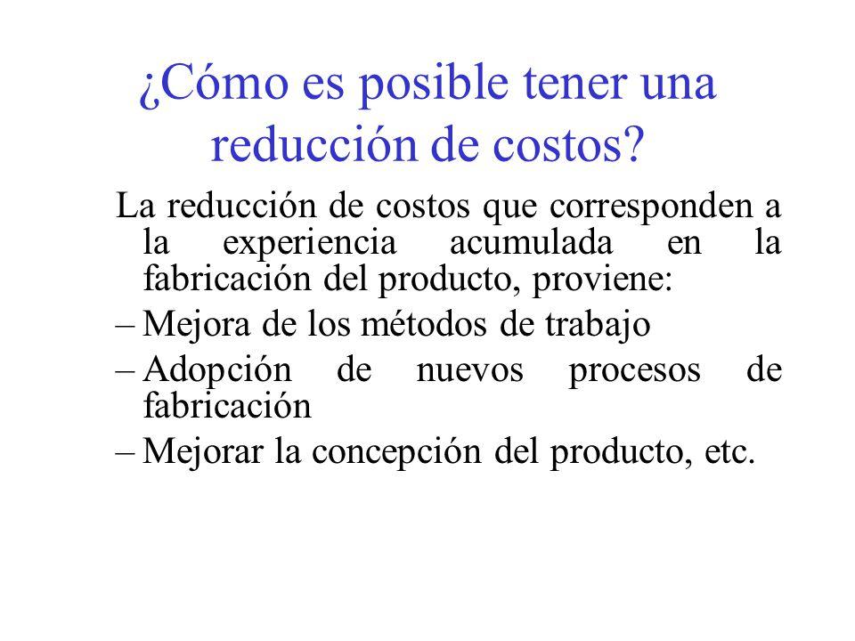 ¿Cómo es posible tener una reducción de costos? La reducción de costos que corresponden a la experiencia acumulada en la fabricación del producto, pro