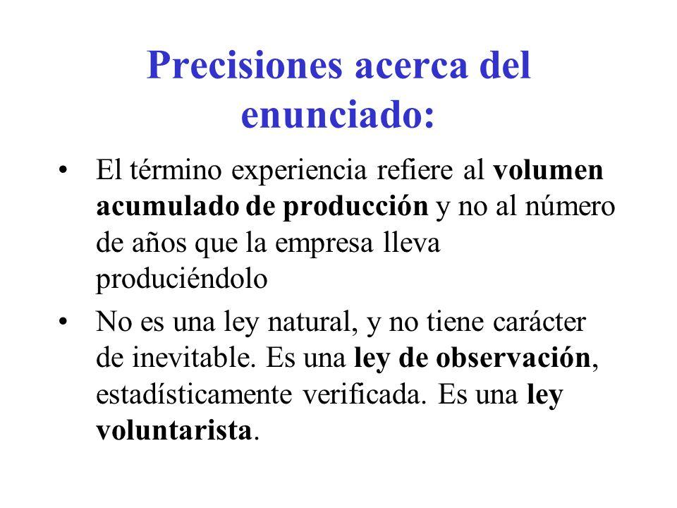 Precisiones acerca del enunciado: (cont.) El efecto de experiencia descansa únicamente en los costes del valor añadido, es decir sobre los que la empresa ejerce un control.