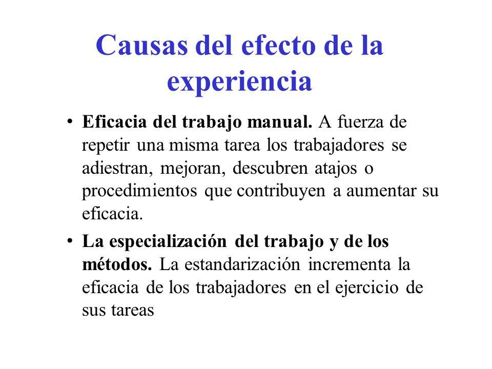 Causas del efecto de la experiencia Eficacia del trabajo manual. A fuerza de repetir una misma tarea los trabajadores se adiestran, mejoran, descubren