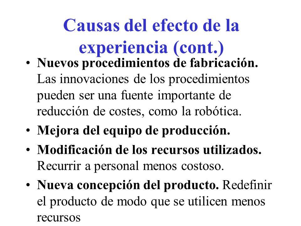 Causas del efecto de la experiencia (cont.) Nuevos procedimientos de fabricación. Las innovaciones de los procedimientos pueden ser una fuente importa