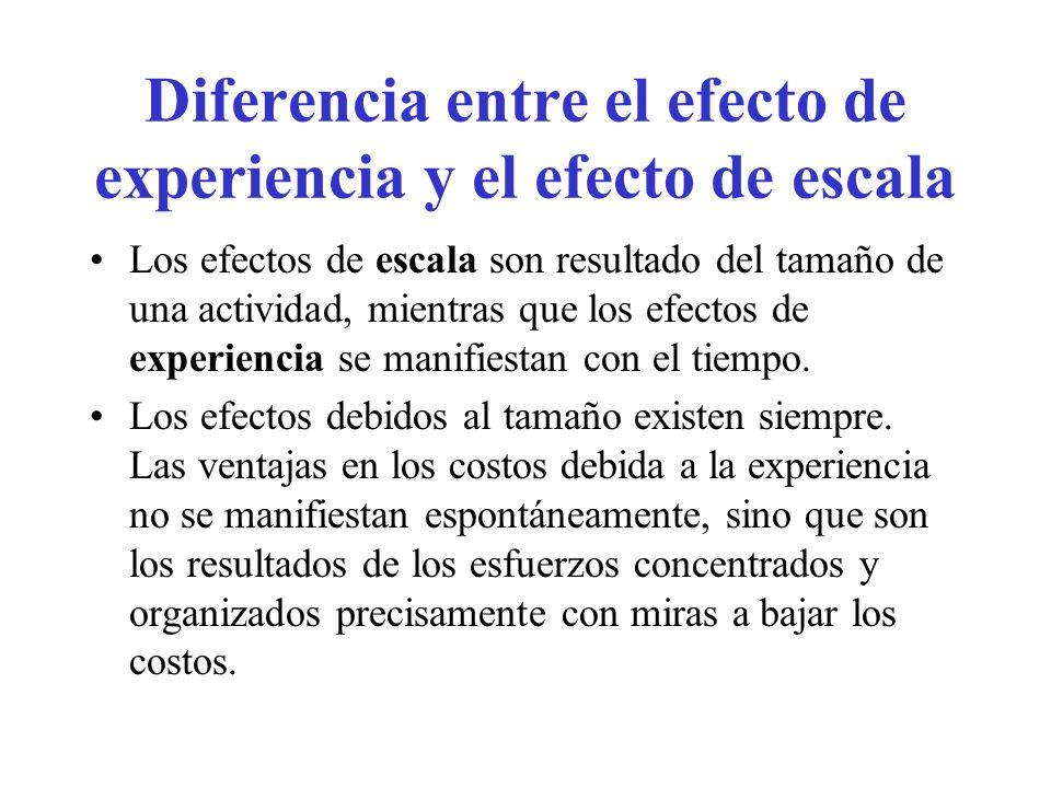 Diferencia entre el efecto de experiencia y el efecto de escala Los efectos de escala son resultado del tamaño de una actividad, mientras que los efec