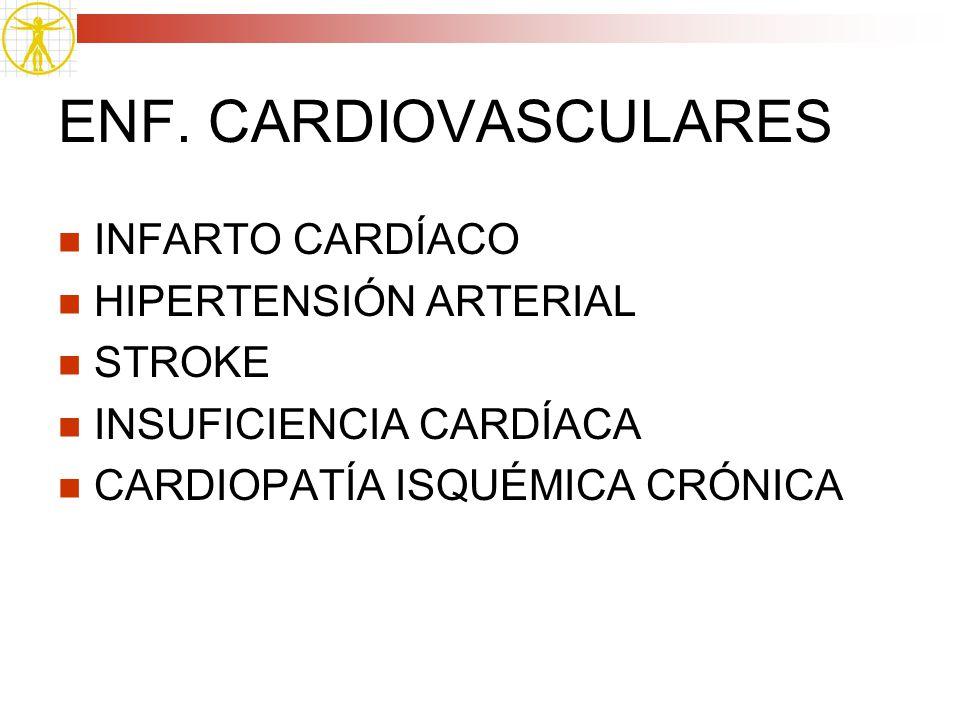 ENF. CARDIOVASCULARES INFARTO CARDÍACO HIPERTENSIÓN ARTERIAL STROKE INSUFICIENCIA CARDÍACA CARDIOPATÍA ISQUÉMICA CRÓNICA