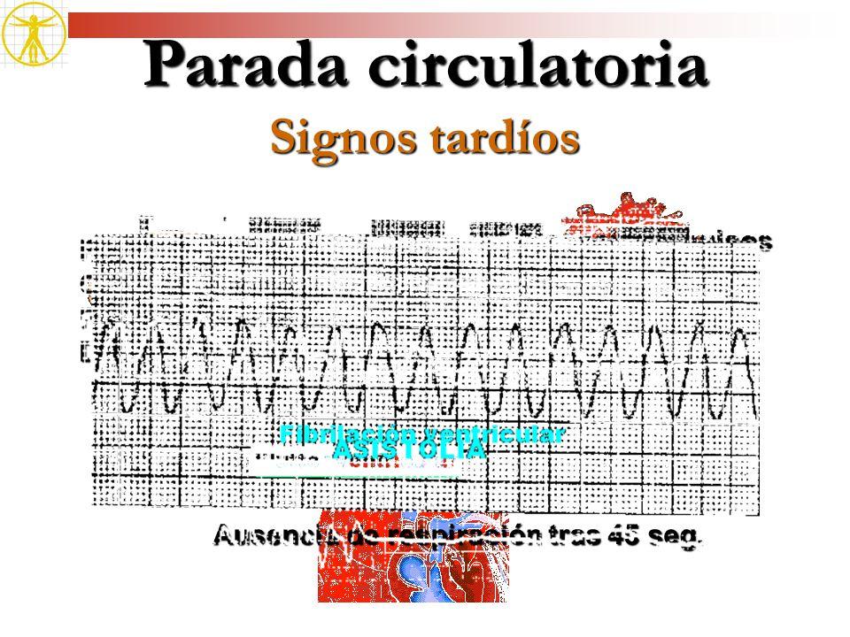 Parada circulatoria Signos tardíos Pérdida de conciencia ConvulsionesFlacidez Dilatación pupilar Ausencia de pulsos Ausencia de tonos EKG Ausencia de