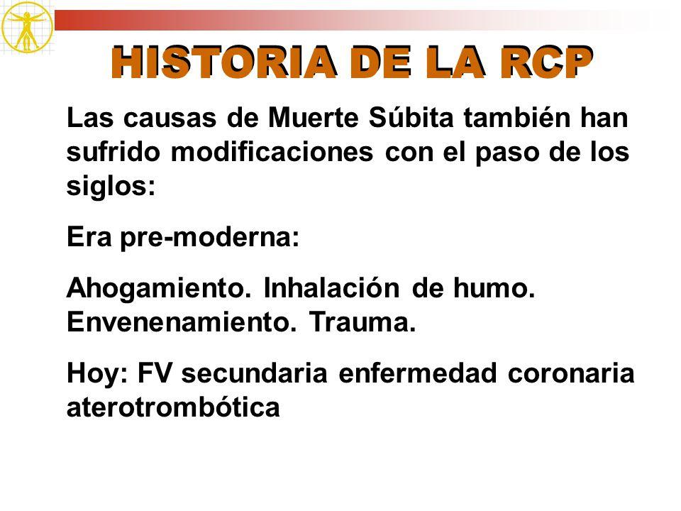 HISTORIA DE LA RCP Las causas de Muerte Súbita también han sufrido modificaciones con el paso de los siglos: Era pre-moderna: Ahogamiento. Inhalación