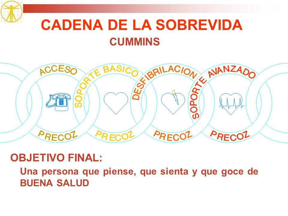 CADENA DE LA SOBREVIDA CUMMINS OBJETIVO FINAL: Una persona que piense, que sienta y que goce de BUENA SALUD
