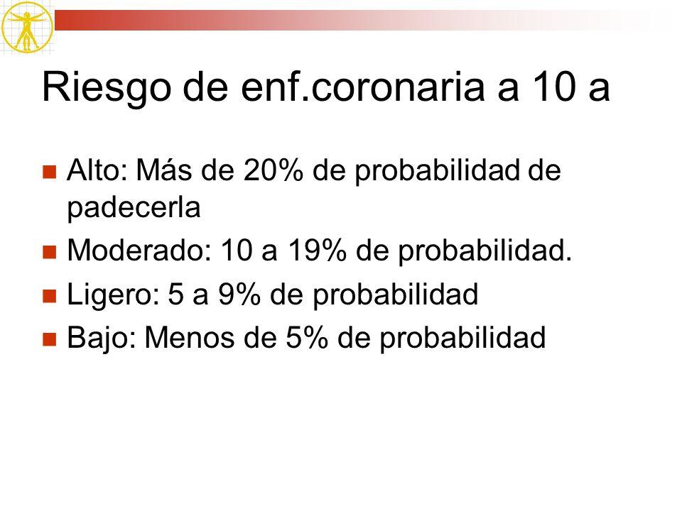 Riesgo de enf.coronaria a 10 a Alto: Más de 20% de probabilidad de padecerla Moderado: 10 a 19% de probabilidad. Ligero: 5 a 9% de probabilidad Bajo: