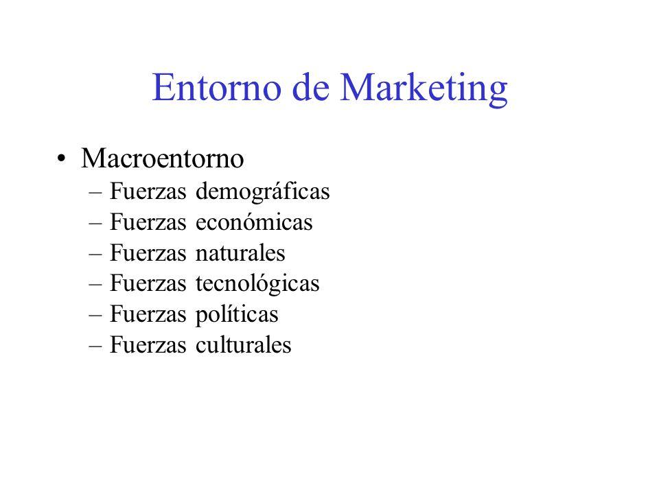 Entorno de Marketing Macroentorno –Fuerzas demográficas –Fuerzas económicas –Fuerzas naturales –Fuerzas tecnológicas –Fuerzas políticas –Fuerzas culturales