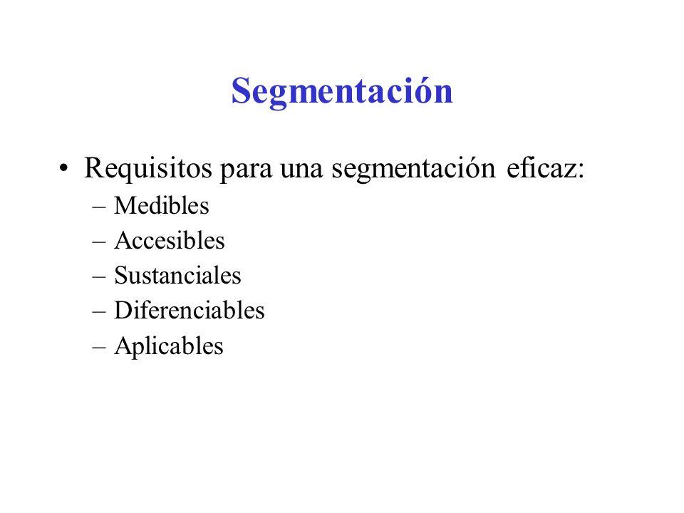 Segmentación Requisitos para una segmentación eficaz: –Medibles –Accesibles –Sustanciales –Diferenciables –Aplicables