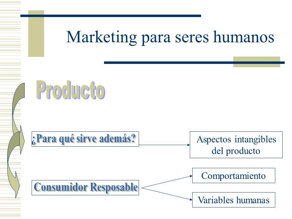 Marketing para seres humanos Aspectos intangibles del producto Comportamiento Variables humanas