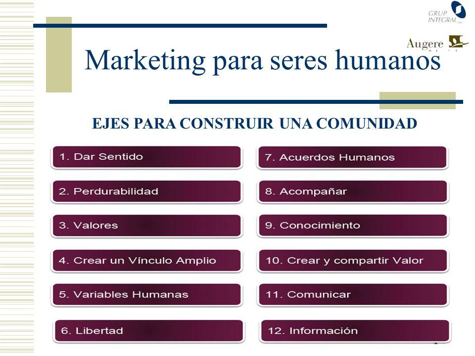 EJES PARA CONSTRUIR UNA COMUNIDAD Marketing para seres humanos