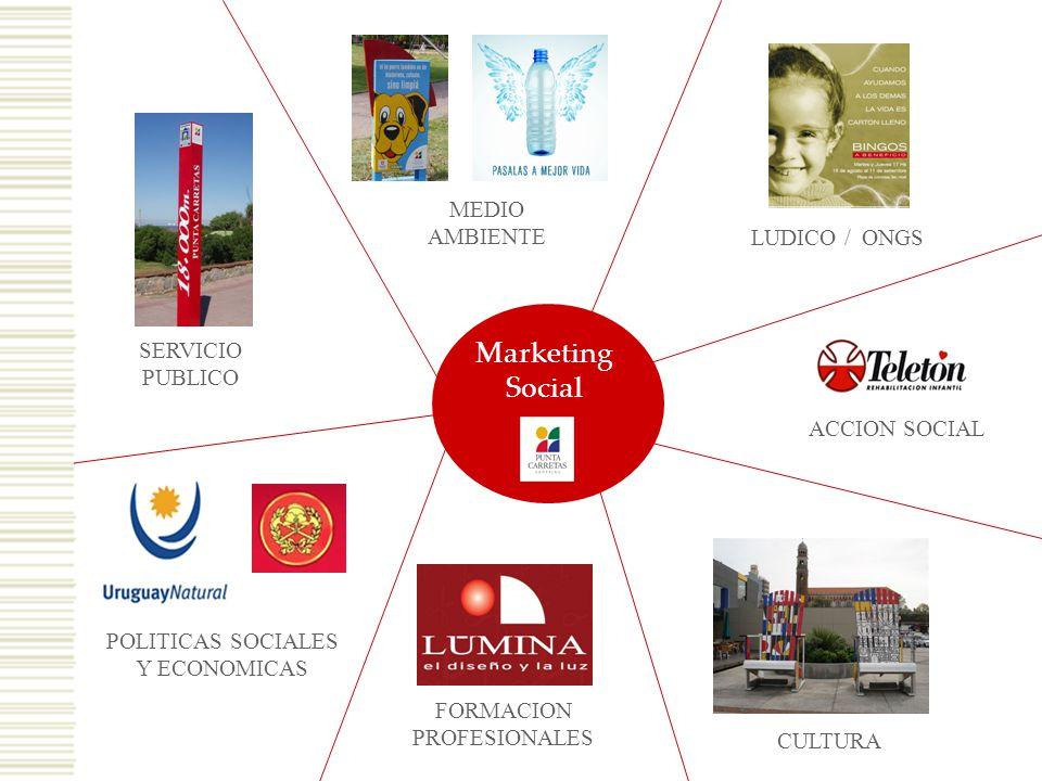 Marketing Social MEDIO AMBIENTE SERVICIO PUBLICO LUDICO / ONGS ACCION SOCIAL FORMACION PROFESIONALES CULTURA POLITICAS SOCIALES Y ECONOMICAS