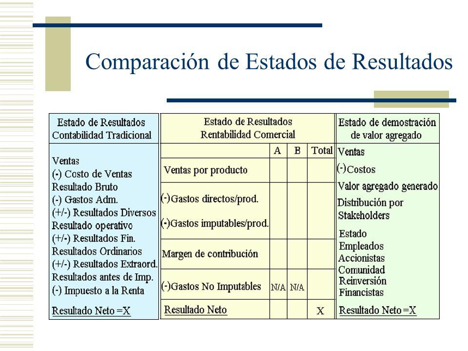 Medición Para Cumplir Objetivos RSE Decisiones basadas en información Medición El cumplimiento de los objetivos dependerá de la adecuada medición.
