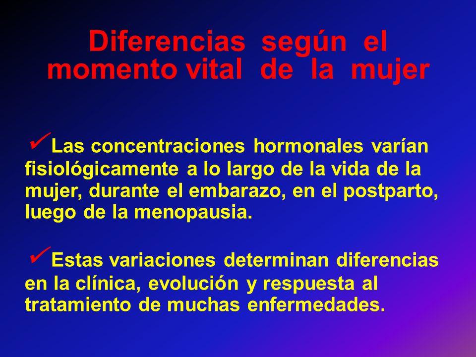 Las concentraciones hormonales varían fisiológicamente a lo largo de la vida de la mujer, durante el embarazo, en el postparto, luego de la menopausia