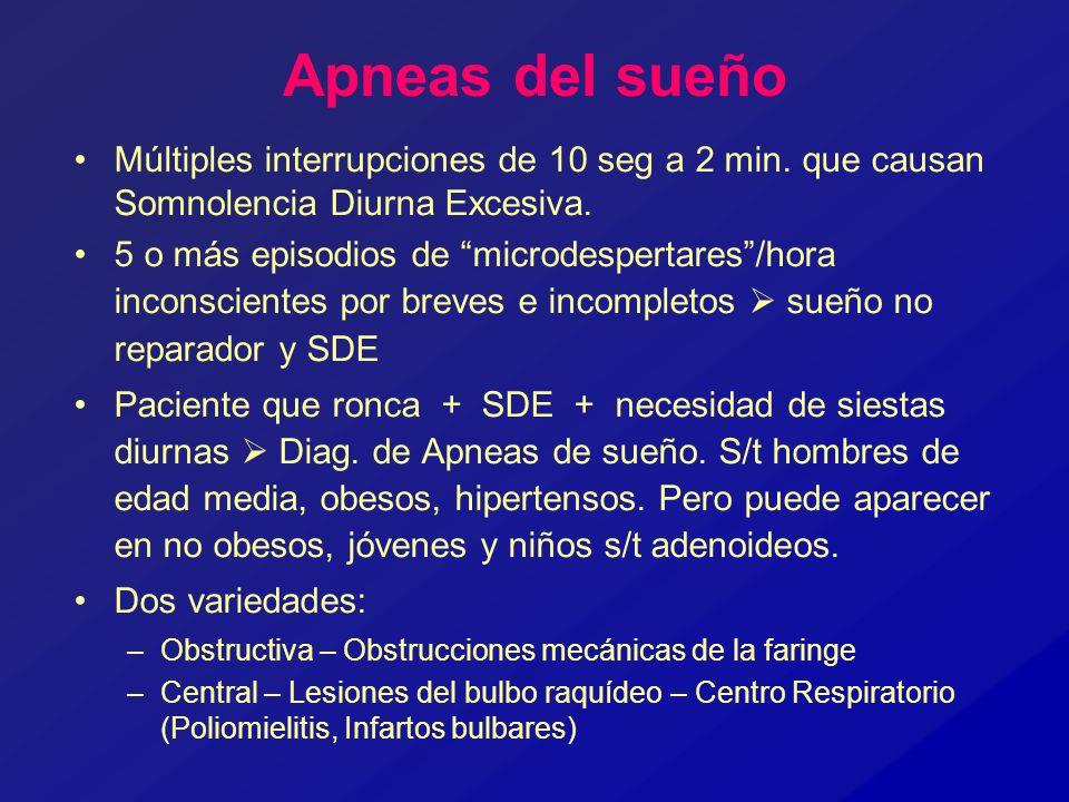 Apneas del sueño Múltiples interrupciones de 10 seg a 2 min. que causan Somnolencia Diurna Excesiva. 5 o más episodios de microdespertares/hora incons
