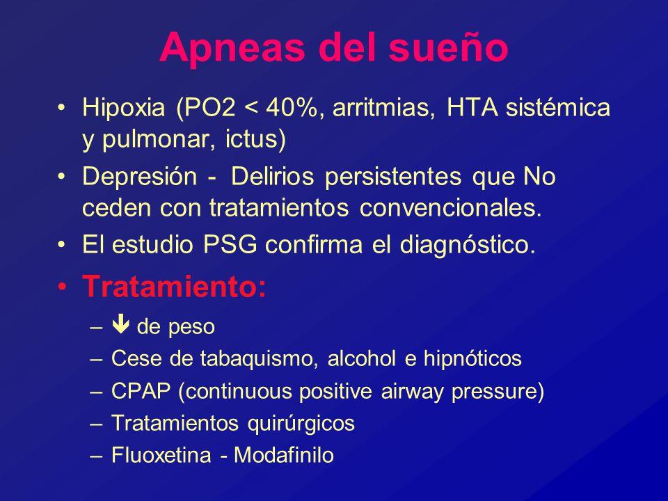 Apneas del sueño Hipoxia (PO2 < 40%, arritmias, HTA sistémica y pulmonar, ictus) Depresión - Delirios persistentes que No ceden con tratamientos conve