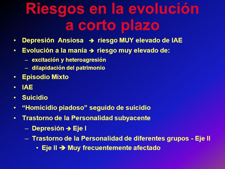 Riesgos en la evolución a corto plazo Depresión Ansiosa riesgo MUY elevado de IAE Evolución a la manía riesgo muy elevado de: –excitación y heteroagre