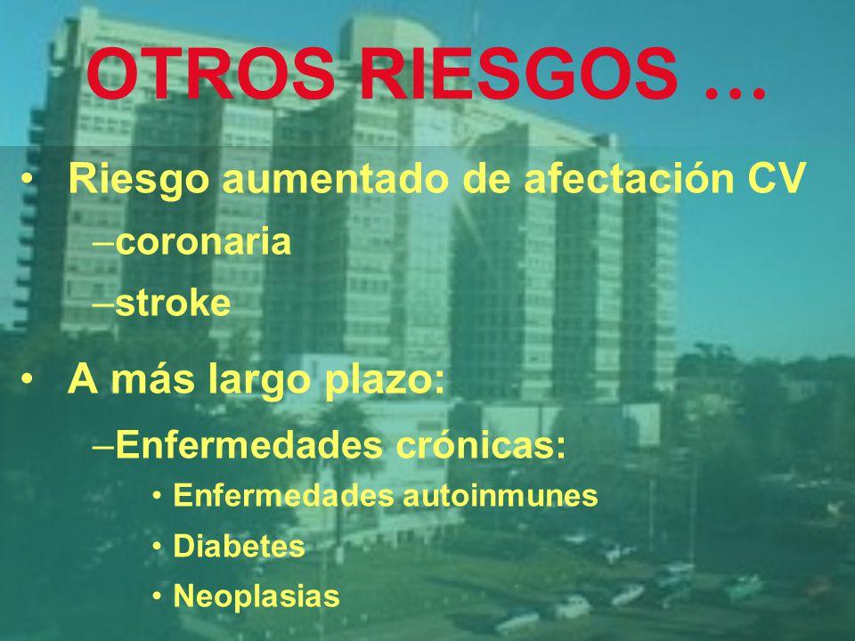 OTROS RIESGOS … Riesgo aumentado de afectación CV –coronaria –stroke A más largo plazo: –Enfermedades crónicas: Enfermedades autoinmunes Diabetes Neop